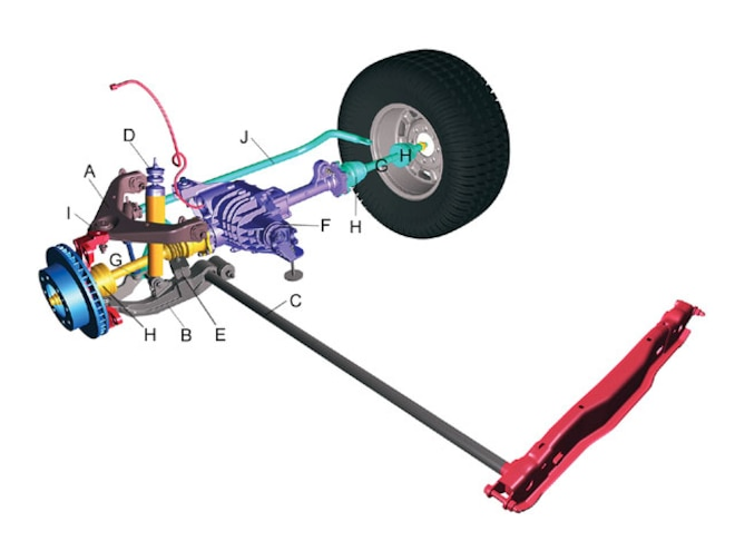 Independent Front Suspension - Sell Your Solid Axle!