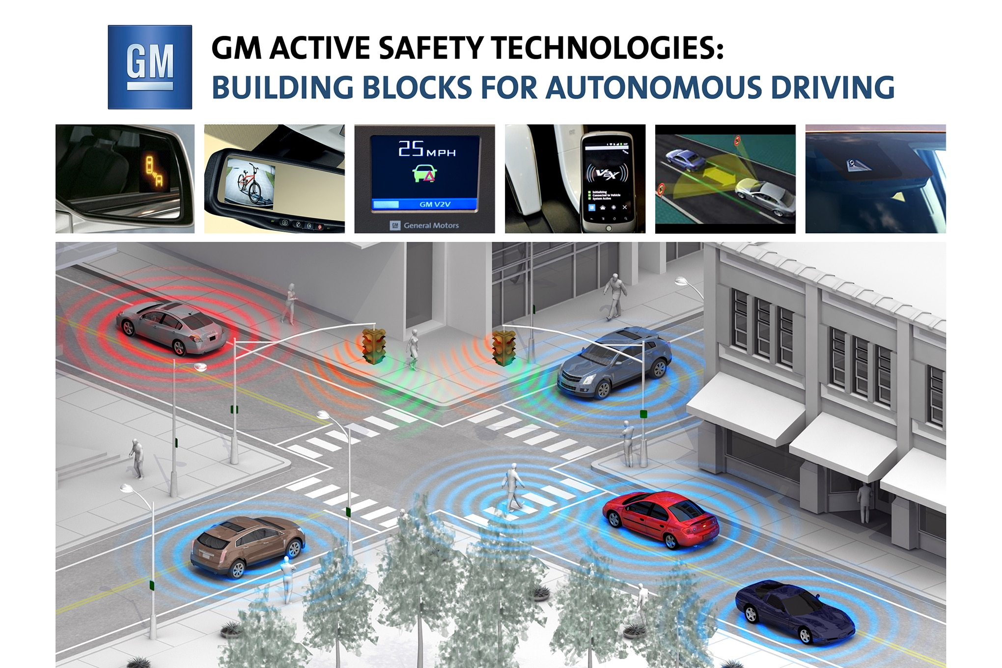 005 auto news jp jeep gm autonomous self driving high tech