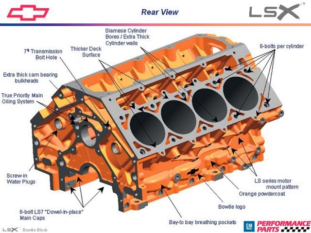 0810 4wdweb 01 z gm lsx crate motor v8 diagram photo 10662406 gm LSX Cooling Diagram