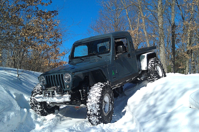 Winter Wheeling Event Guide
