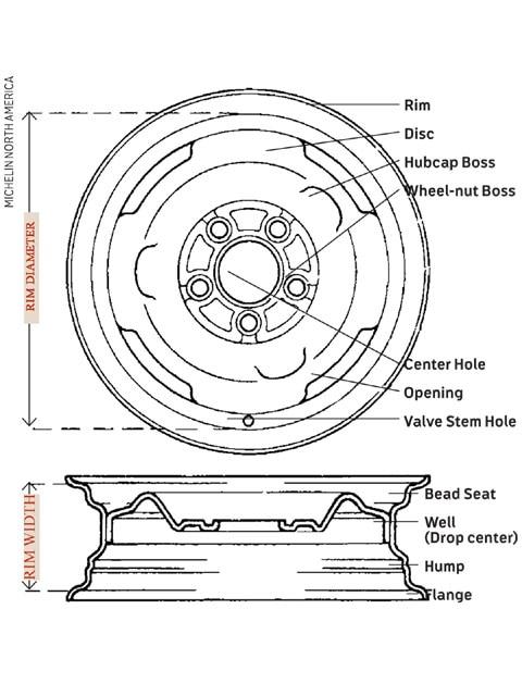 131 0910 02 Z+truck Wheels Information+centersection