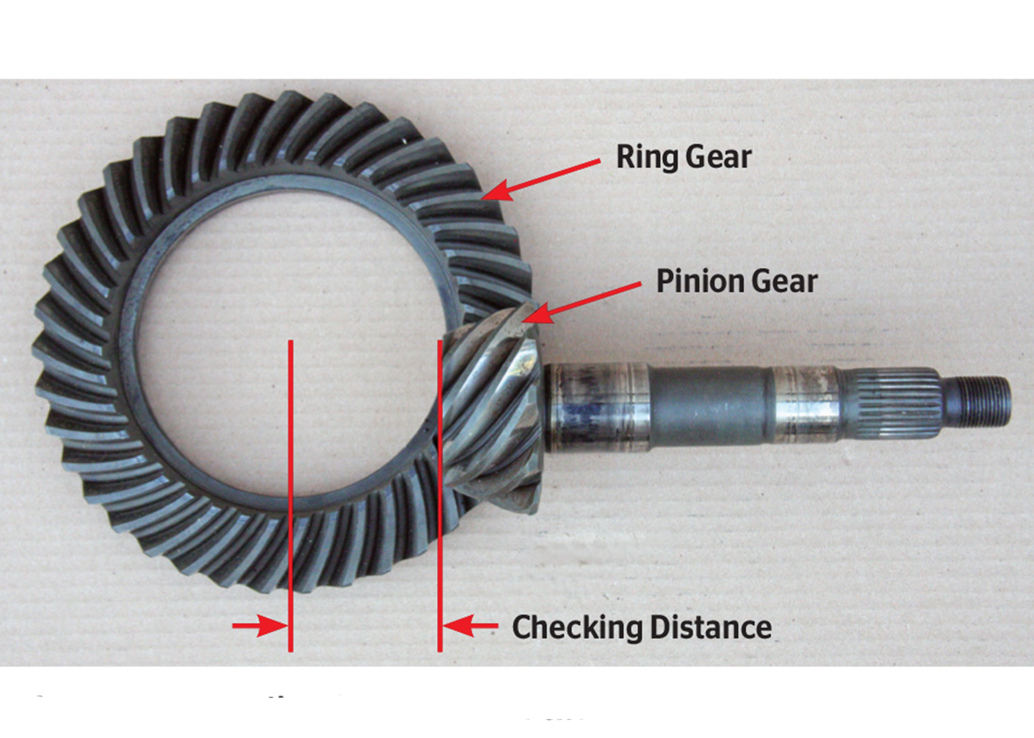Ring-and-Pinion Set-Up - Gear Talk - Off-Road Magazine