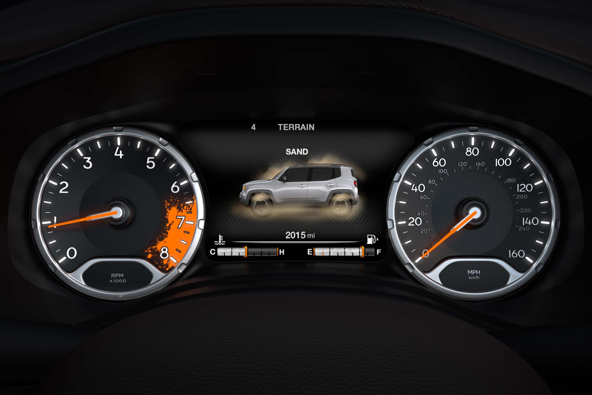 2015 Jeep Renegade Limited instrument cluster