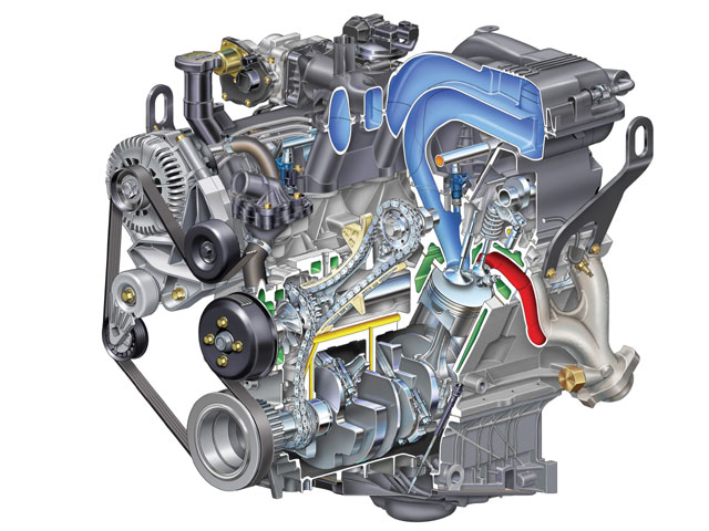 2006 Ford Explorer Engine View