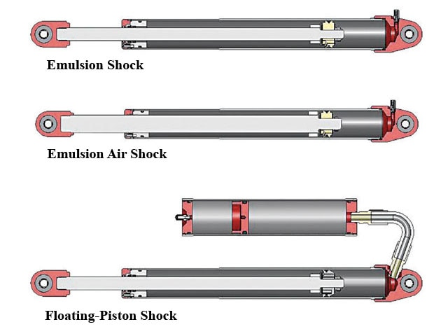 131 0606 06 z+air shock technical+floating piston emulision shock