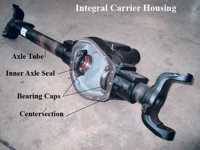 131 0602 04 z+axle tech info+integral carrier housing